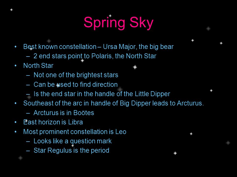 Spring Sky Best known constellation – Ursa Major, the big bear