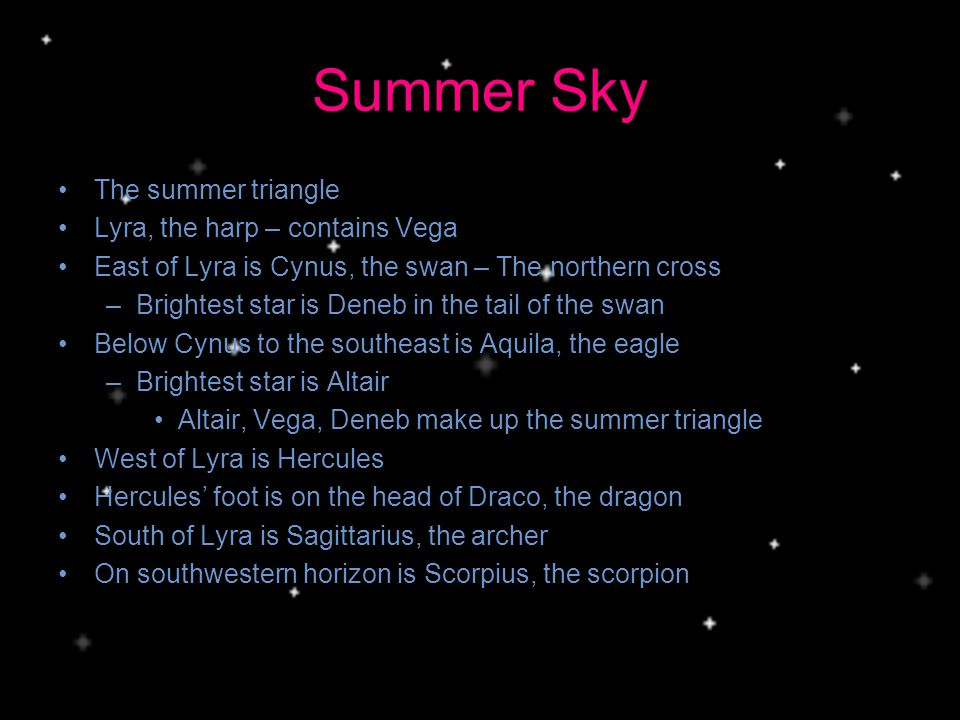 Summer Sky The summer triangle Lyra, the harp – contains Vega