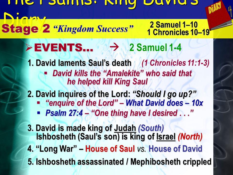 The Psalms: King David's Diary