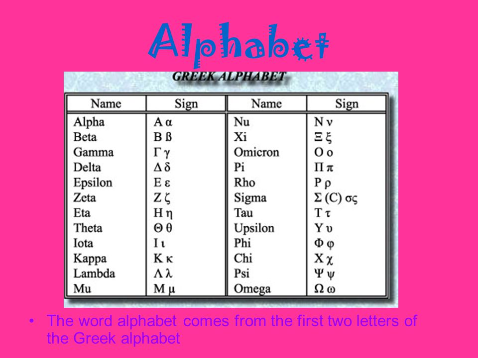 Alphabet The word alphabet comes from the first two letters of the Greek alphabet