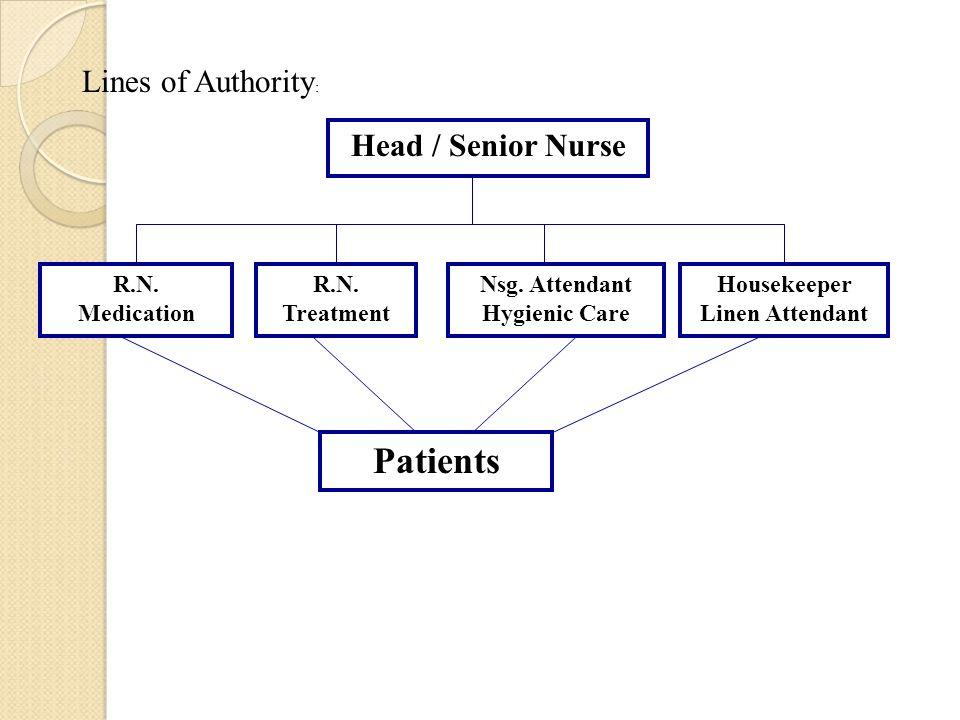 Patients Lines of Authority: Head / Senior Nurse R.N. Medication R.N.