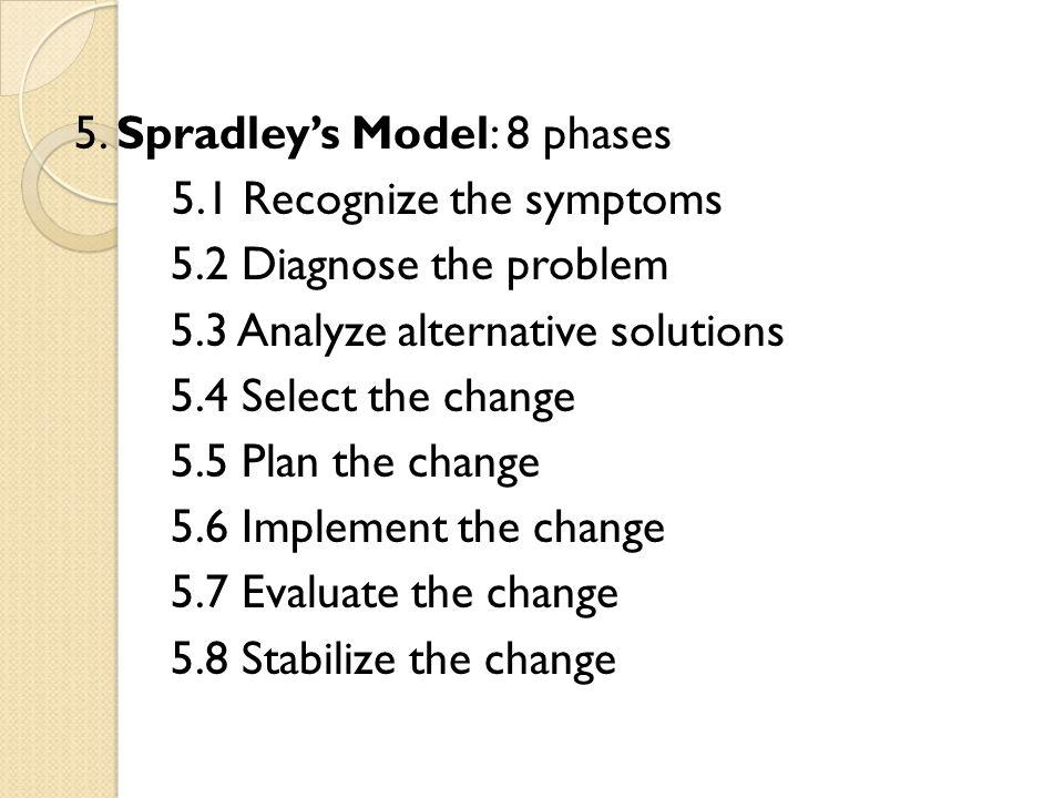 5. Spradley's Model: 8 phases 5. 1 Recognize the symptoms 5