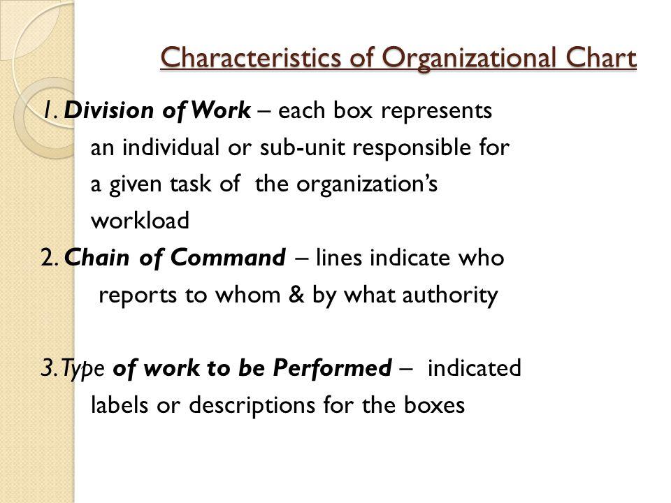 Characteristics of Organizational Chart