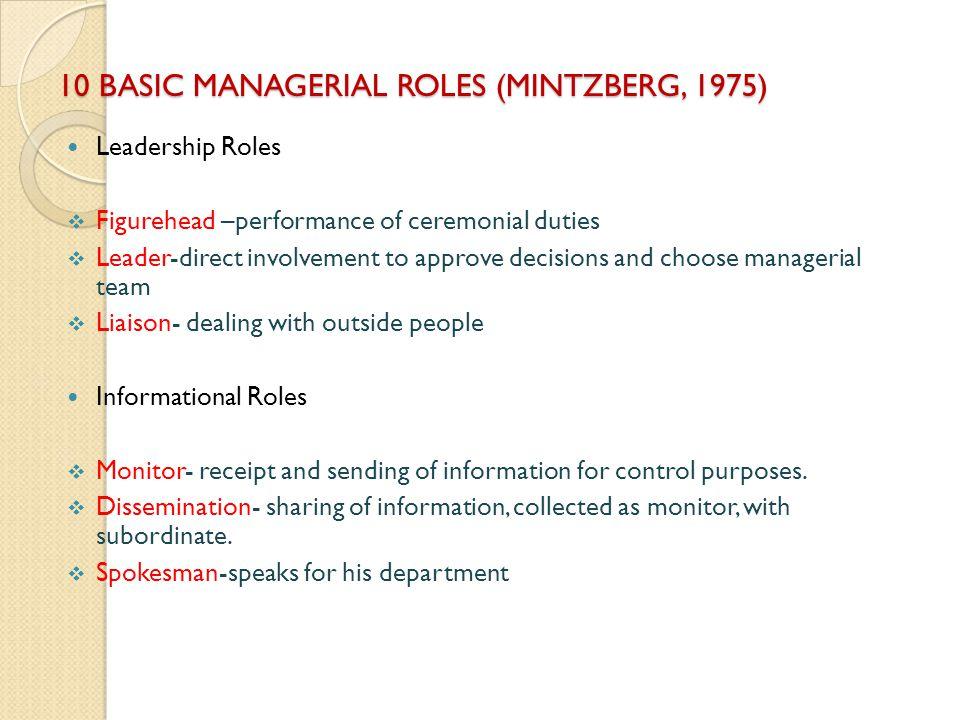 10 BASIC MANAGERIAL ROLES (MINTZBERG, 1975)