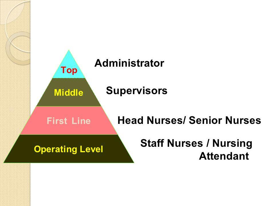 Administrator Supervisors Head Nurses/ Senior Nurses Staff Nurses / Nursing Attendant