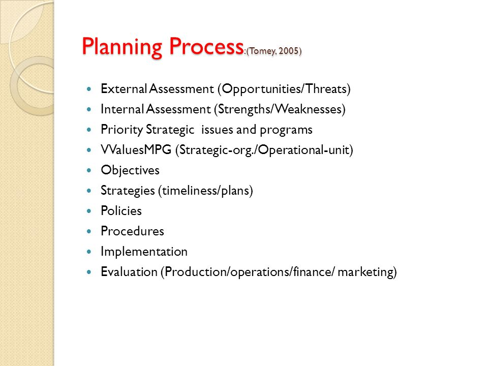 Planning Process:(Tomey, 2005)