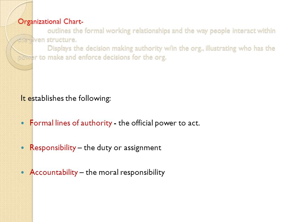 It establishes the following:
