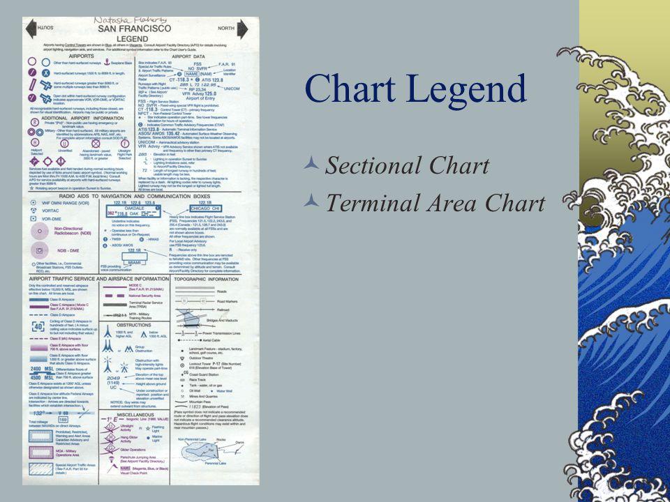 Chart Legend Sectional Chart Terminal Area Chart