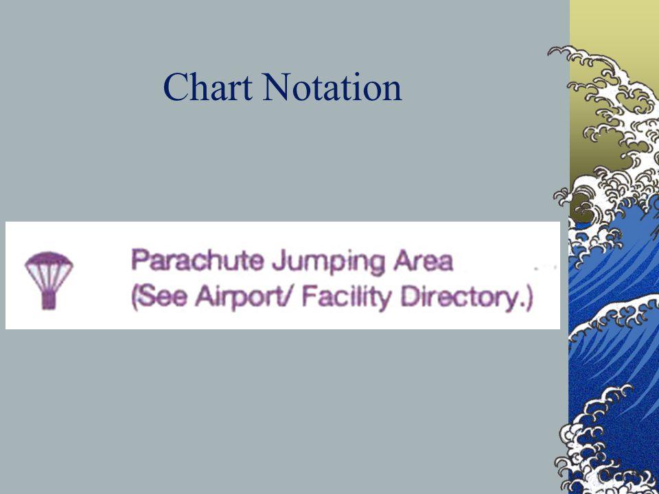 Chart Notation