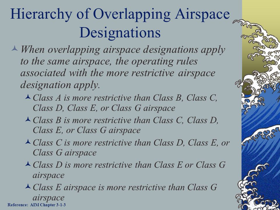 Hierarchy of Overlapping Airspace Designations