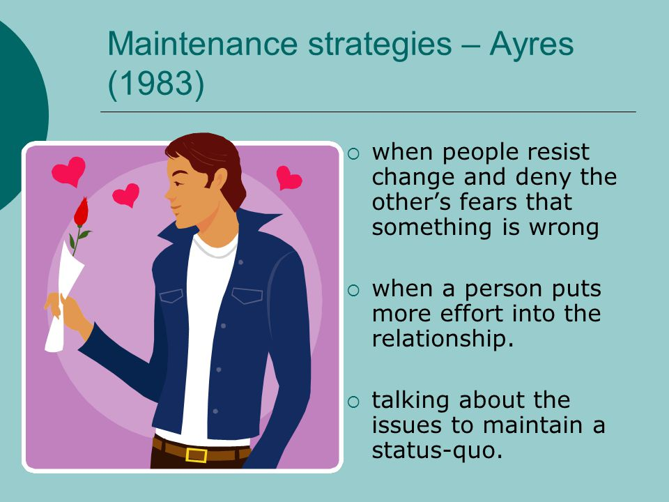 Maintenance strategies – Ayres (1983)
