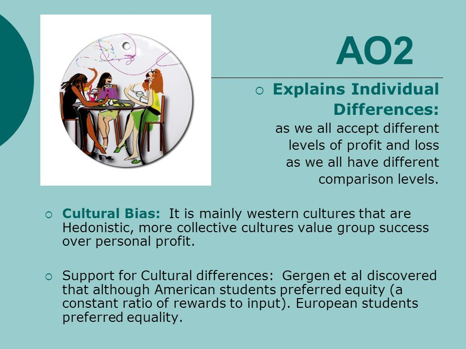 AO2 Explains Individual Differences: as we all accept different