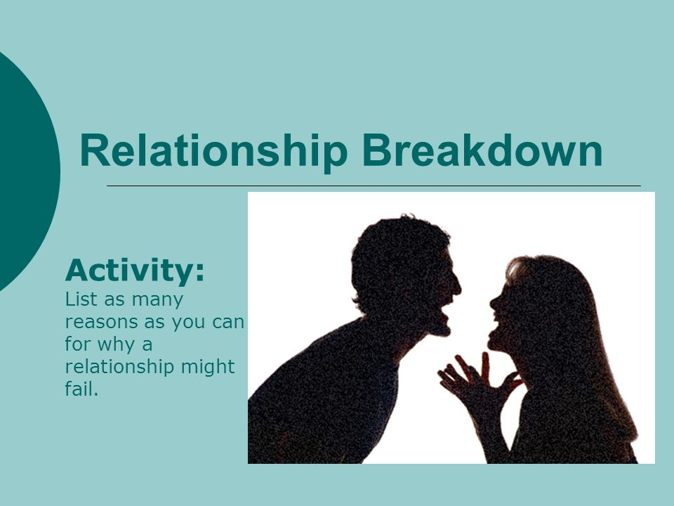 Relationship Breakdown
