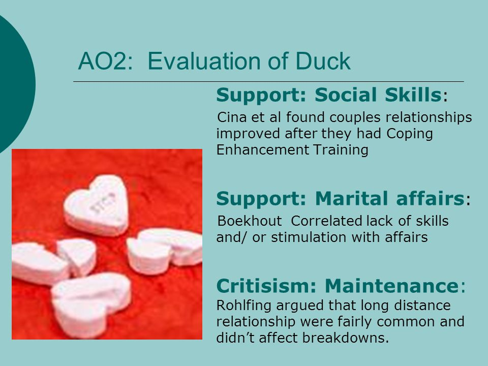 AO2: Evaluation of Duck Support: Social Skills: