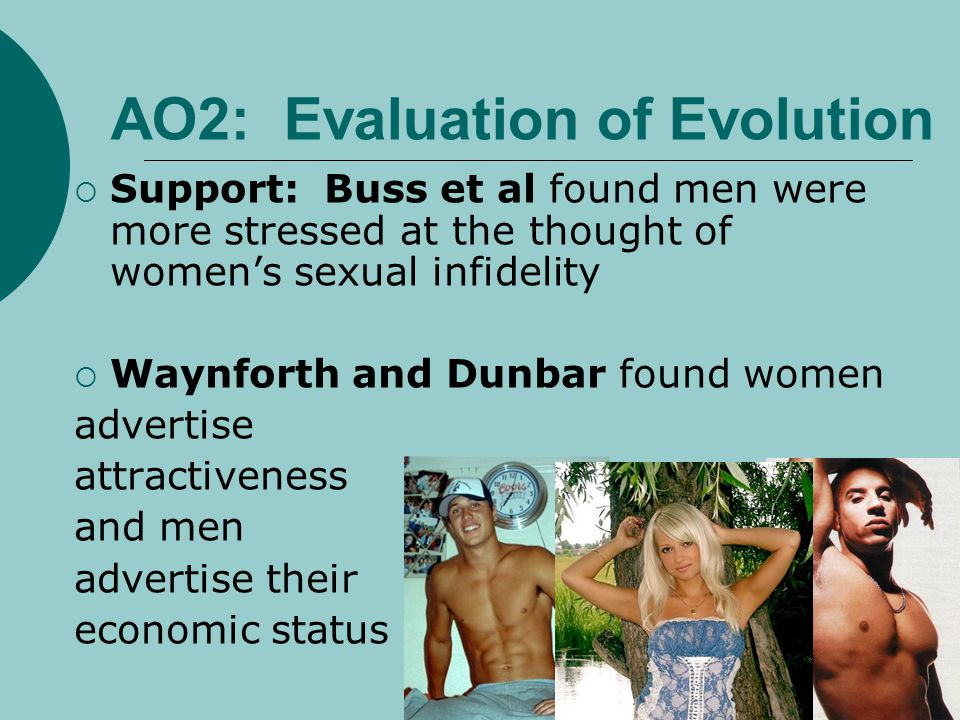 AO2: Evaluation of Evolution