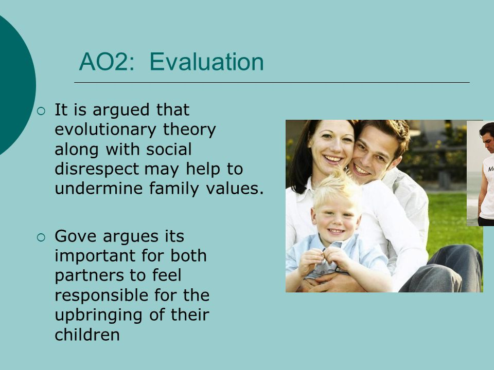 AO2: Evaluation It is argued that evolutionary theory along with social disrespect may help to undermine family values.