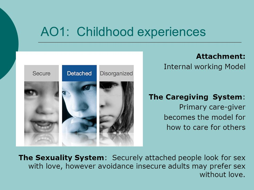 AO1: Childhood experiences