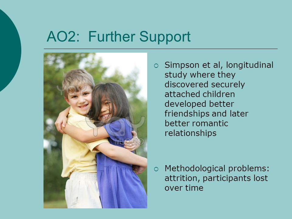 AO2: Further Support