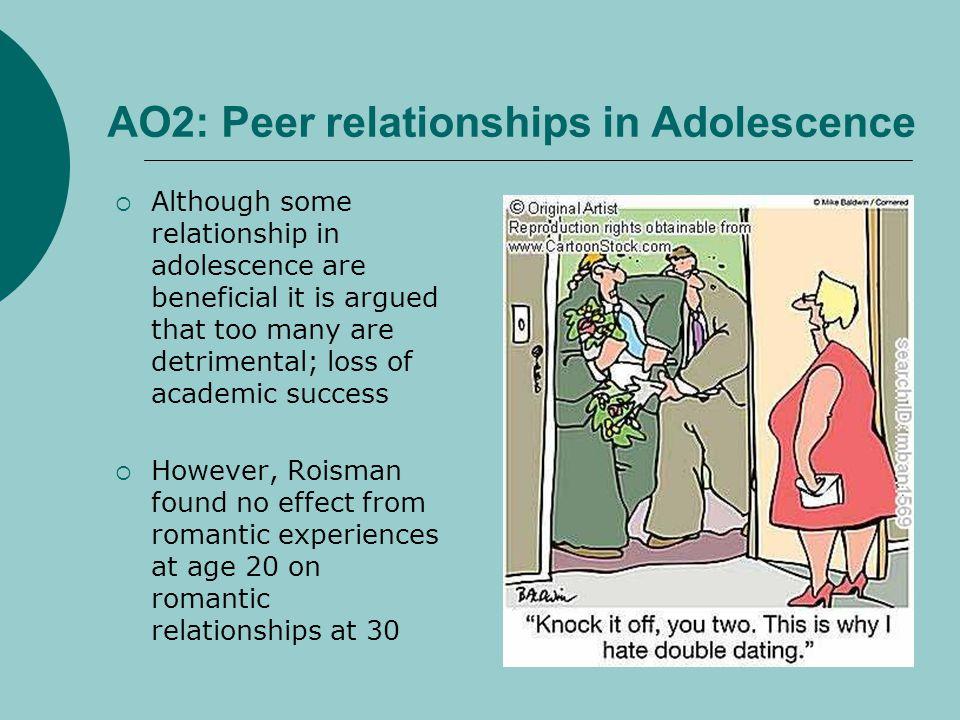 AO2: Peer relationships in Adolescence