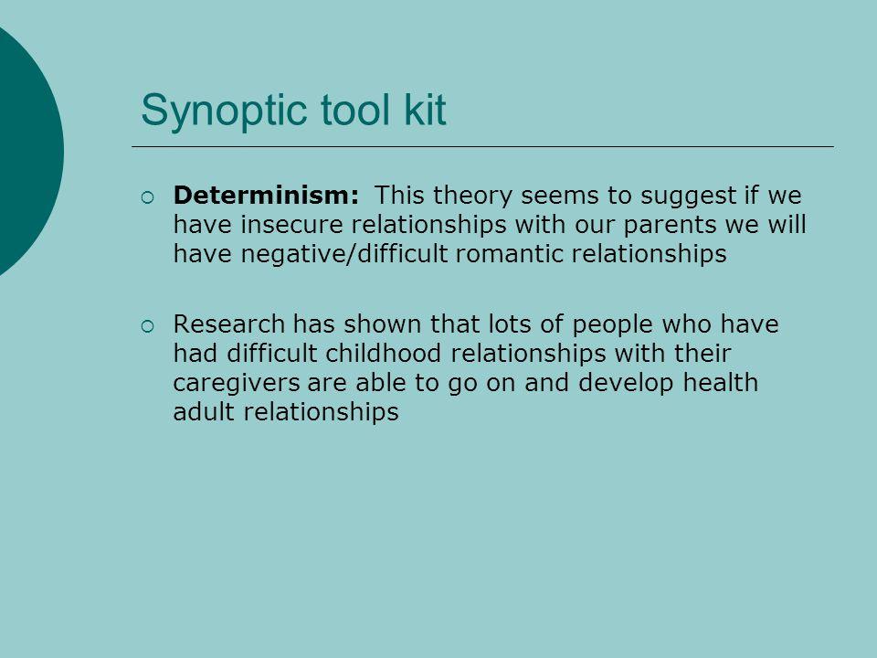 Synoptic tool kit