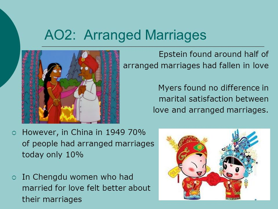 AO2: Arranged Marriages