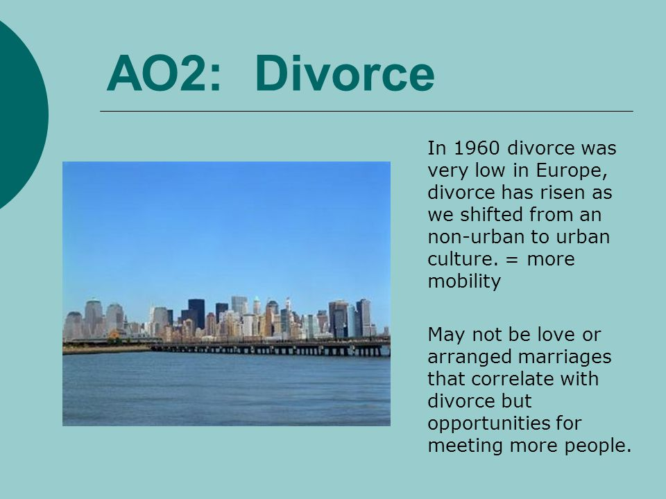 AO2: Divorce In 1960 divorce was very low in Europe, divorce has risen as we shifted from an non-urban to urban culture. = more mobility.