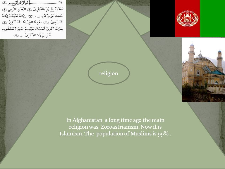 In Afghanistan a long time ago the main religion was Zoroastrianism