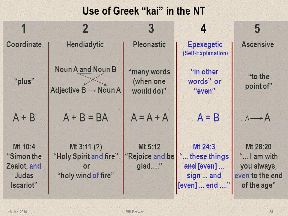 Use of Greek kai in the NT