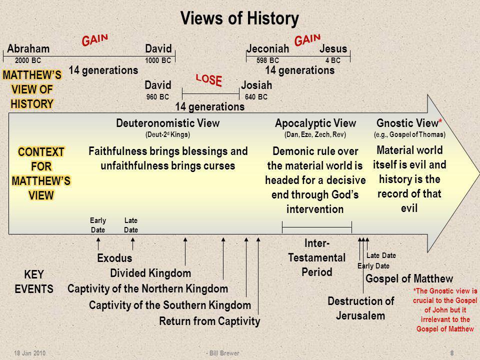Views of History Abraham 2000 BC David 1000 BC GAIN Jeconiah 598 BC