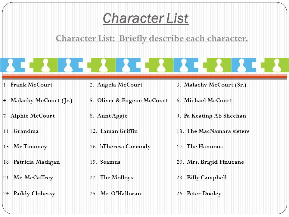 Character List: Briefly describe each character.