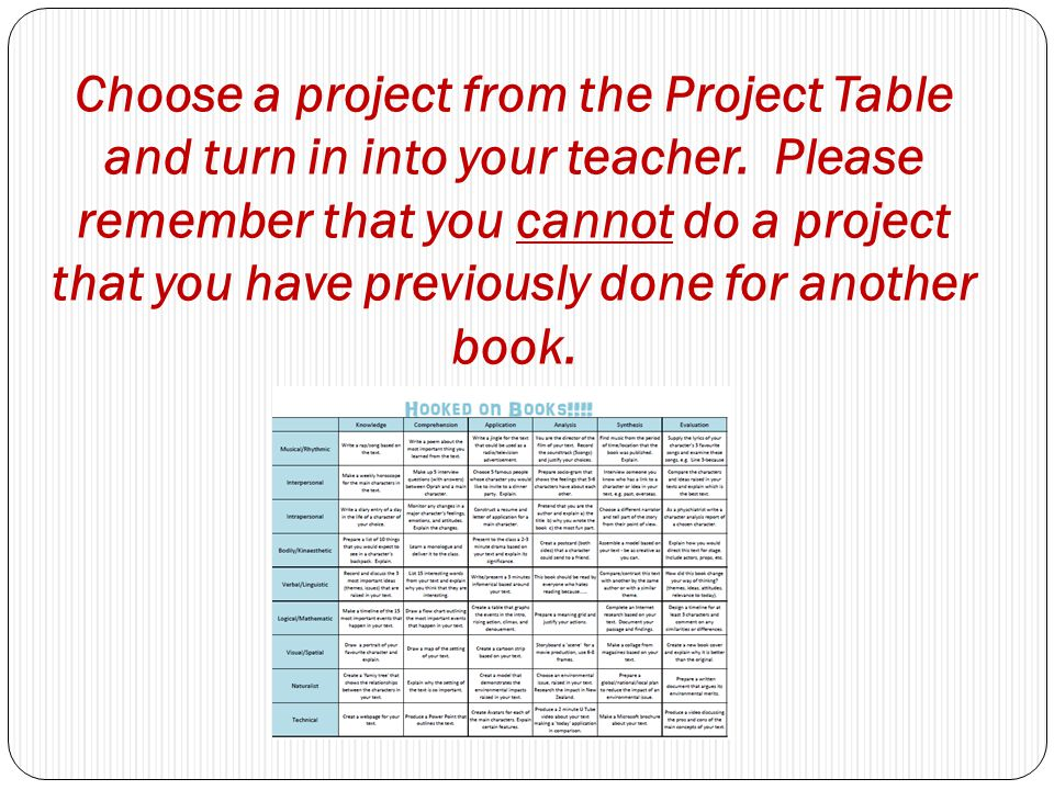 Choose a project from the Project Table and turn in into your teacher
