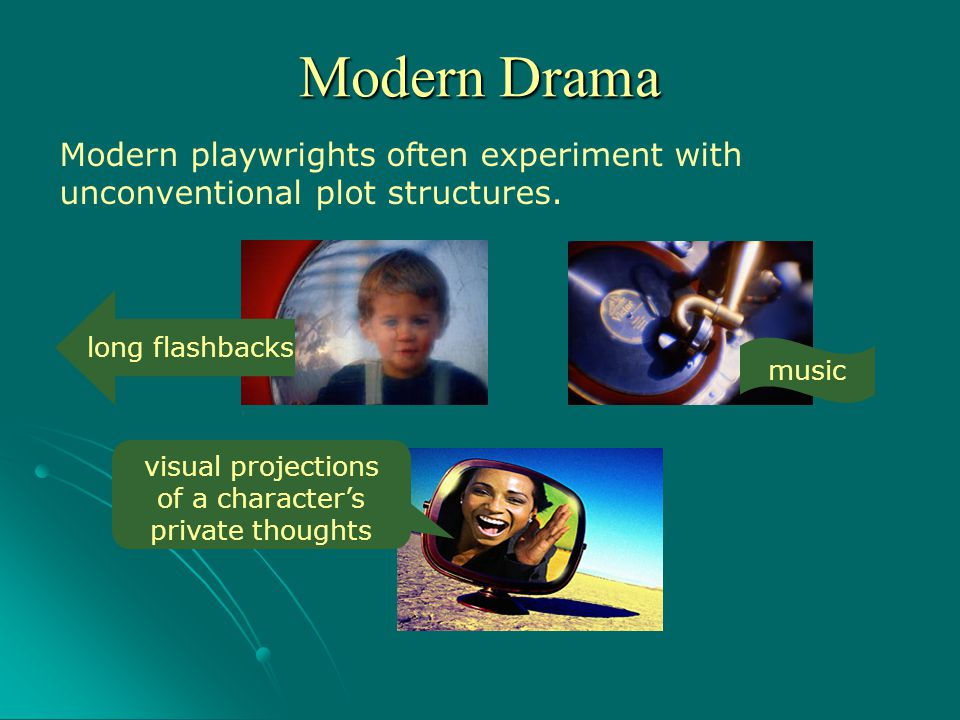 visual projections of a character's private thoughts