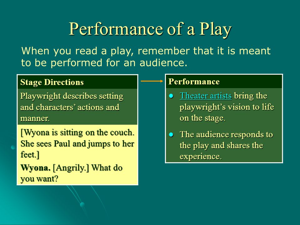 Performance of a Play When you read a play, remember that it is meant to be performed for an audience.