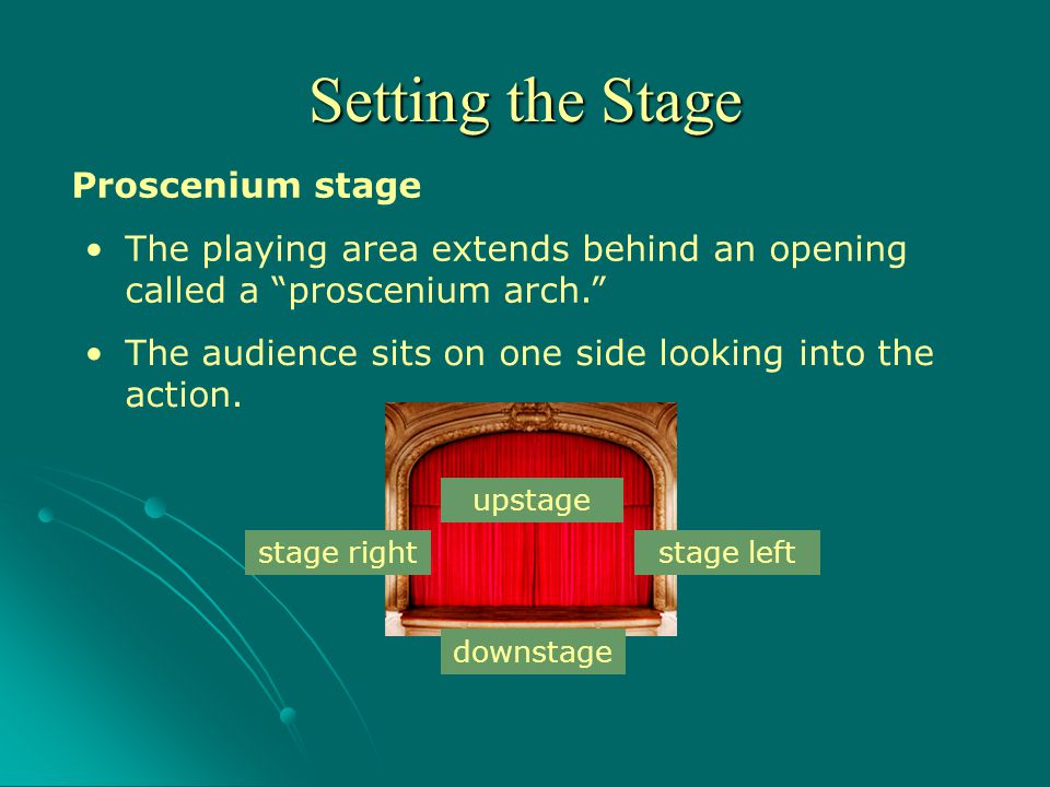 Setting the Stage Proscenium stage