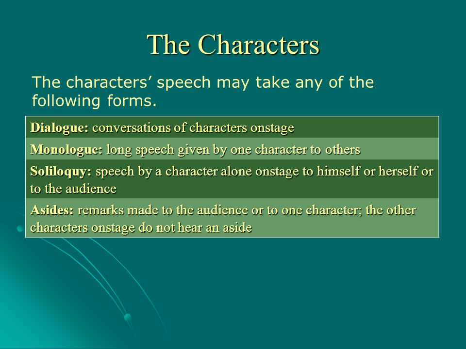The Characters The characters' speech may take any of the following forms. Dialogue: conversations of characters onstage.