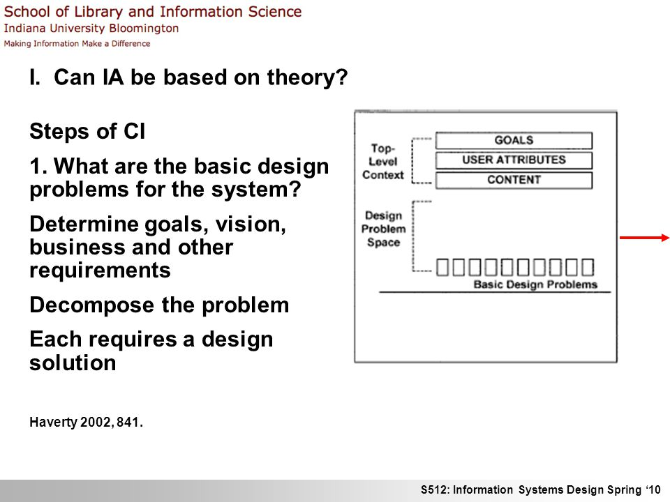 I. Can IA be based on theory
