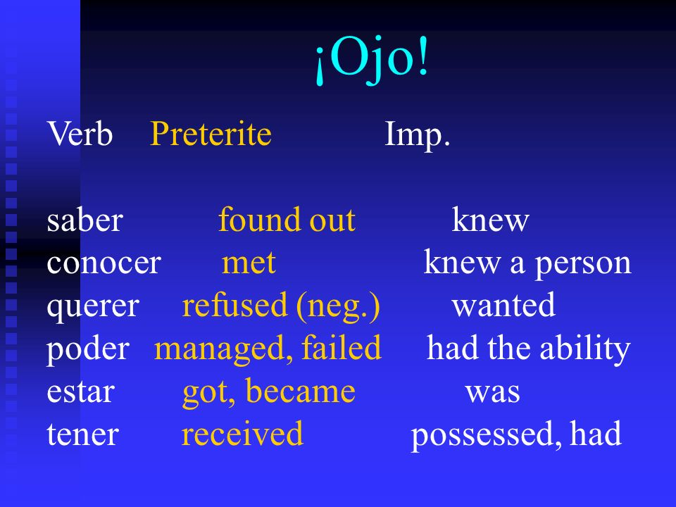 ¡Ojo! Verb Preterite Imp. saber found out knew