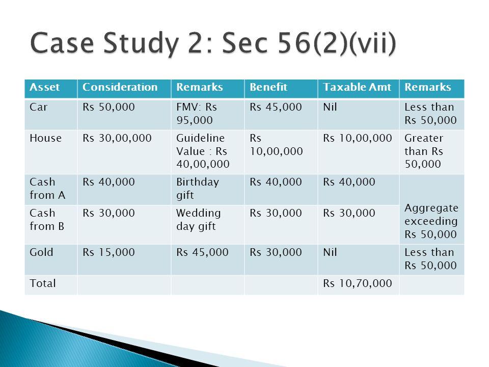 Case Study 2: Sec 56(2)(vii)