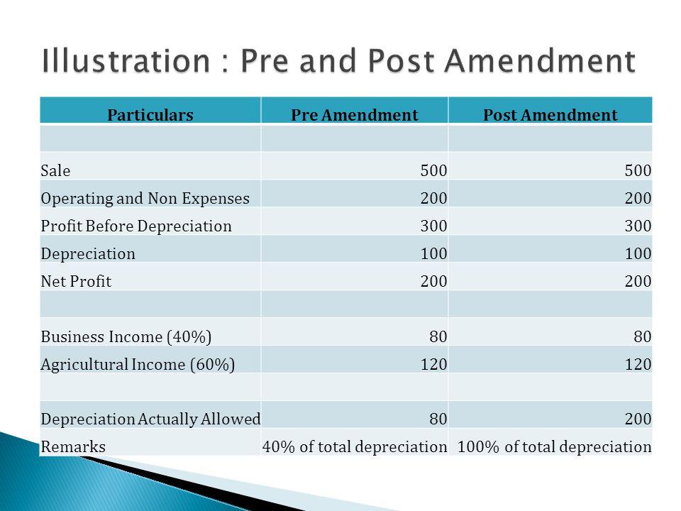Illustration : Pre and Post Amendment