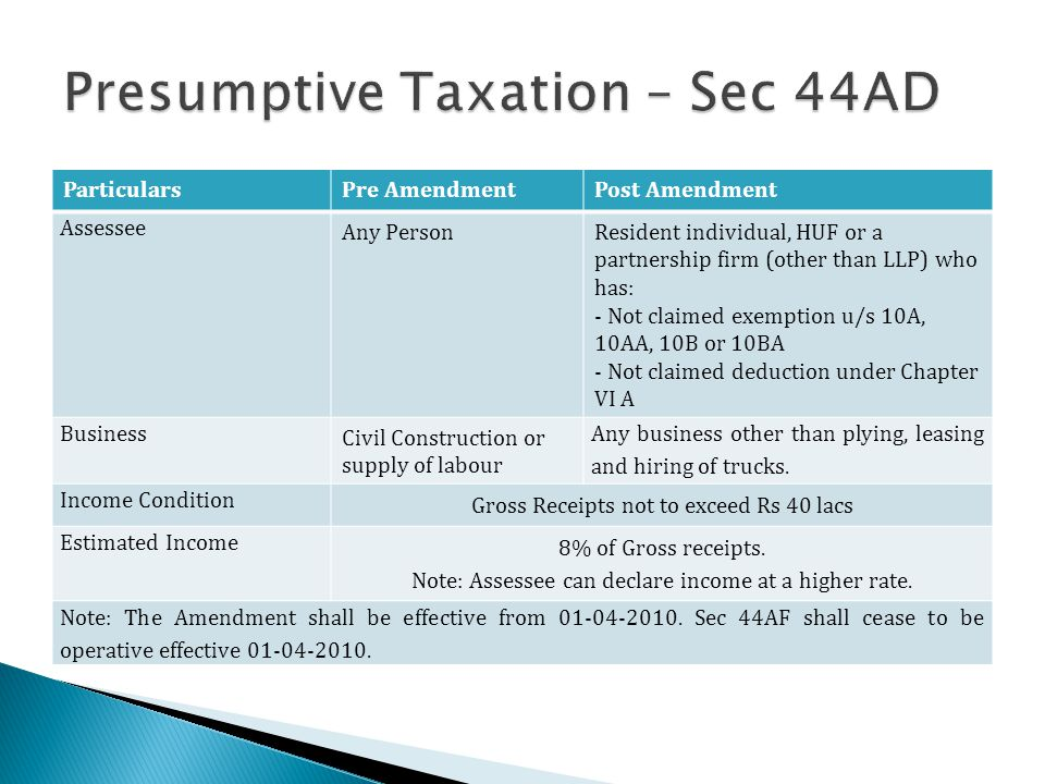 Presumptive Taxation – Sec 44AD