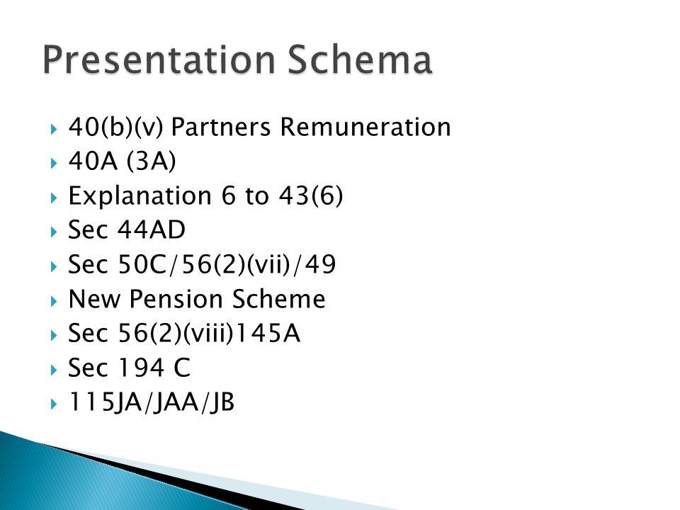 Presentation Schema 40(b)(v) Partners Remuneration 40A (3A)