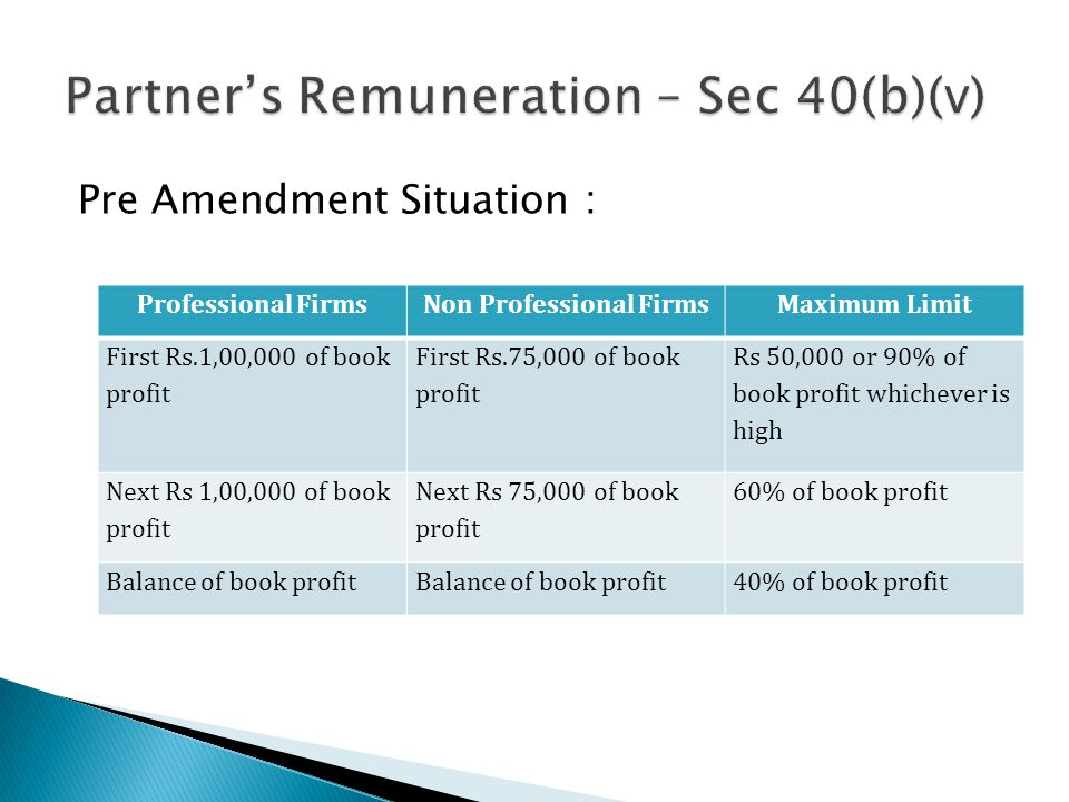 Partner's Remuneration – Sec 40(b)(v)