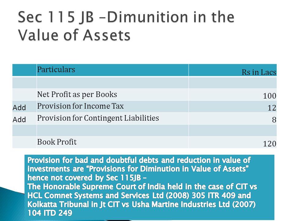 Sec 115 JB –Dimunition in the Value of Assets