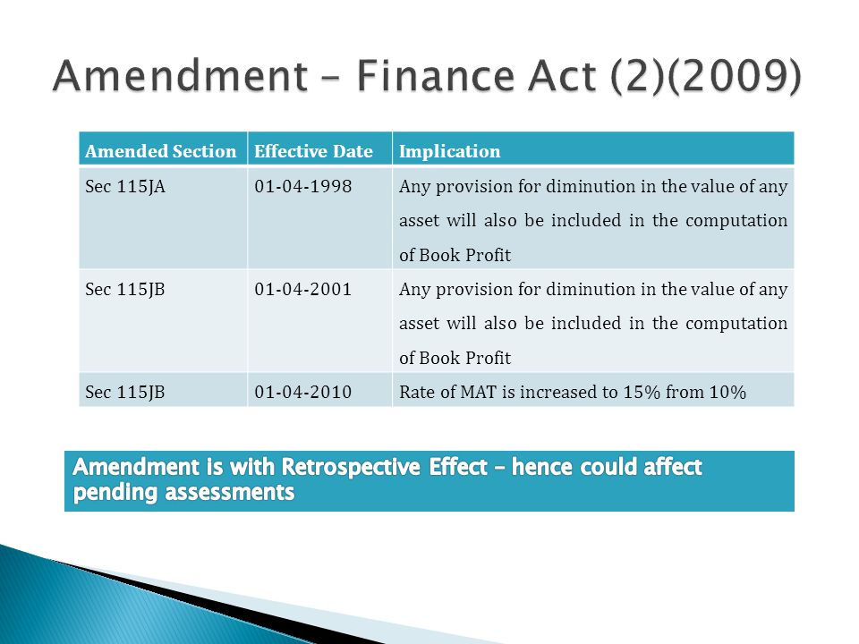 Amendment – Finance Act (2)(2009)