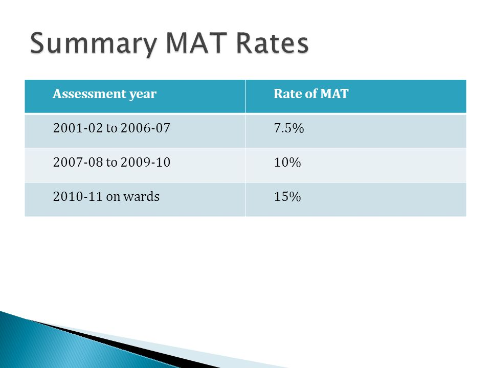 Summary MAT Rates Assessment year Rate of MAT 2001-02 to 2006-07 7.5%