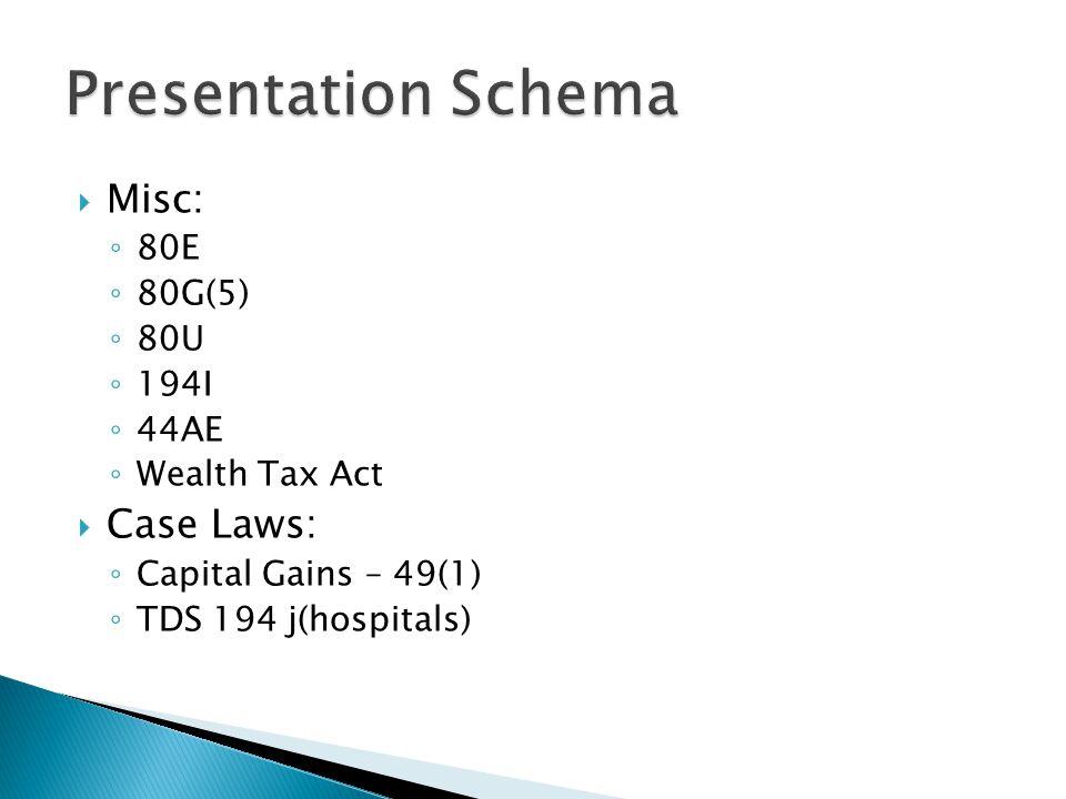 Presentation Schema Misc: Case Laws: 80E 80G(5) 80U 194I 44AE