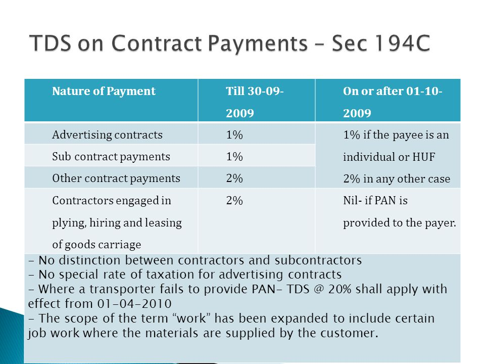 TDS on Contract Payments – Sec 194C