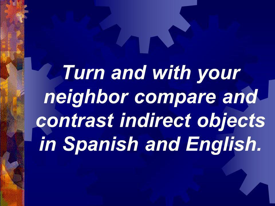 Turn and with your neighbor compare and contrast indirect objects in Spanish and English.
