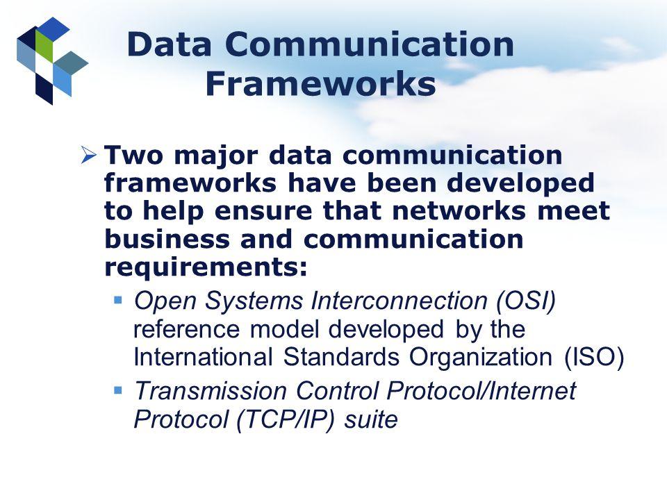 Data Communication Frameworks