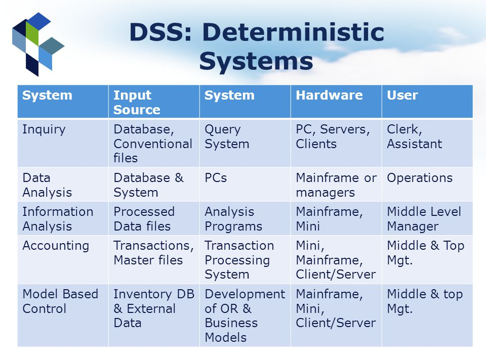 DSS: Deterministic Systems